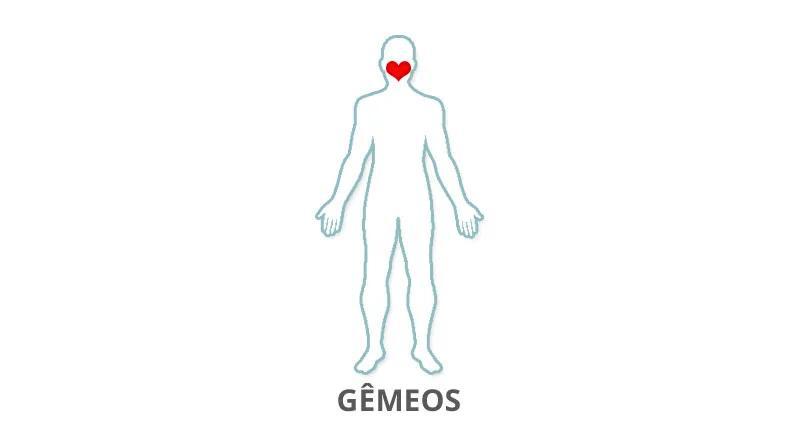 Onde fica o coração do Signo de Gêmeos